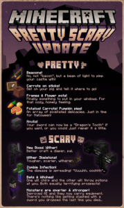 400px-Pretty_Scary_Update_poster